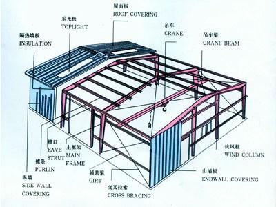钢构施工图 - 钢结构